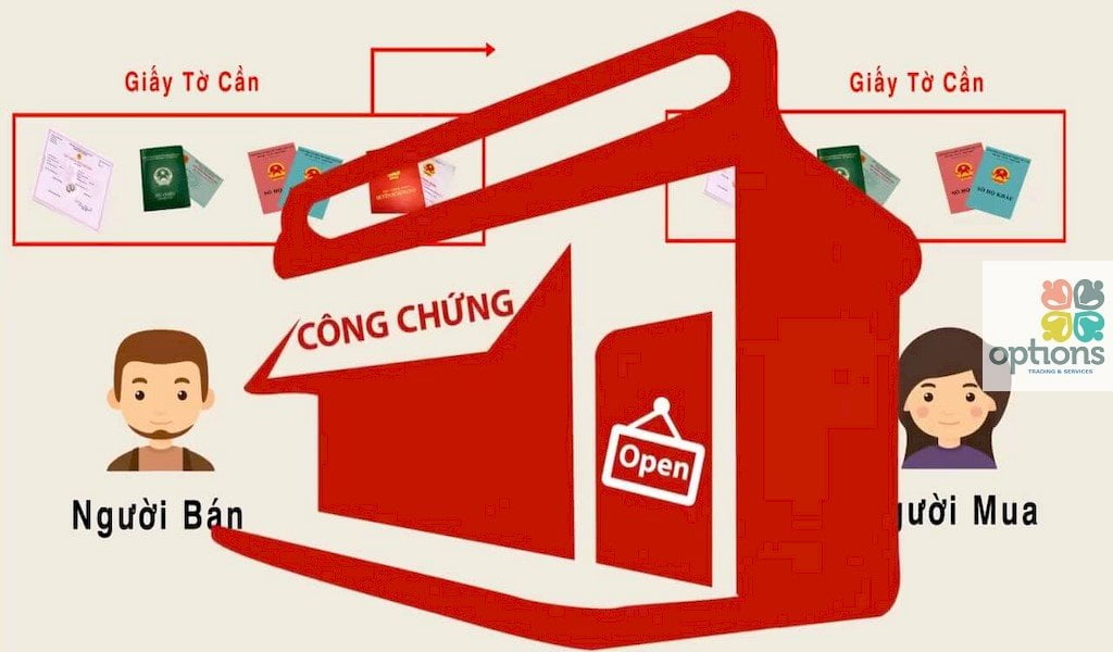 Cần mua nhà đất ở Phường Định Hòa